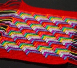 Different Crochet Stitches Archives Knit And Crochet Daily