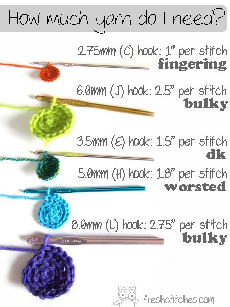 how-much-yarn-do-I-need-FreshStitches