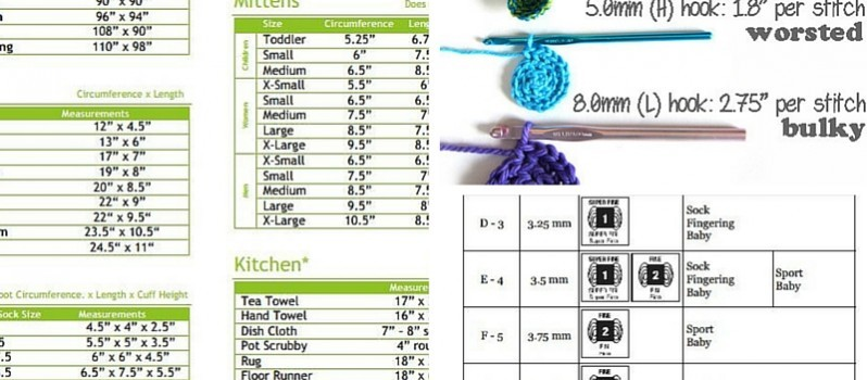 Crochet Stitches Cheat Sheet With Pictures : ... Cheat Sheets To Use For Crochet Projects - Knit And Crochet Daily