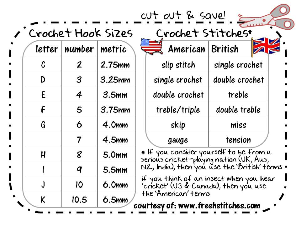 Useful And Downloadable Conversion Chart For American/British Crochet Stitches & Hook Sizes